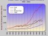 emission_graph-lg